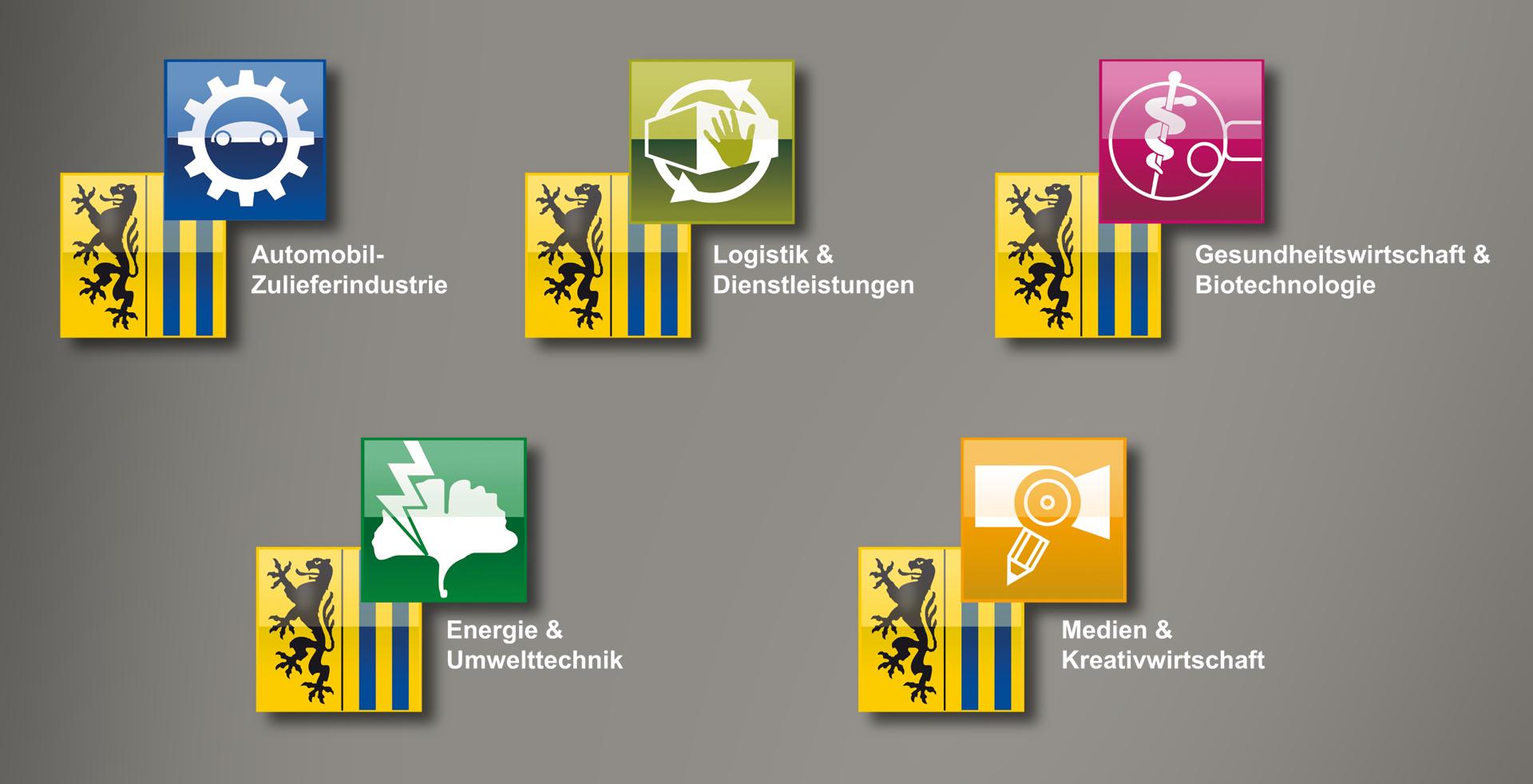 Pictogramme der Wirtschaftscluster der Stadt Leipzig